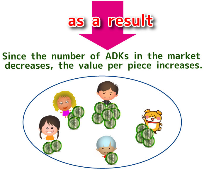 Reduce-the-number-of-ADKs-in-the-market
