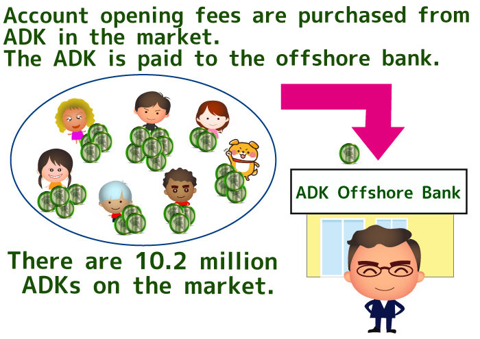 The-ADK-is-paid-to-the-offshore-bank