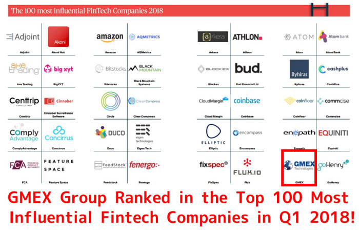GMEX-Group-Ranked-in-the-Top-100