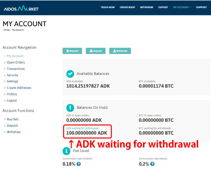 ADK-waiting-for-withdrawal